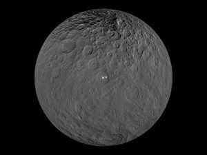 La historia de Ceres y los planetas enanos
